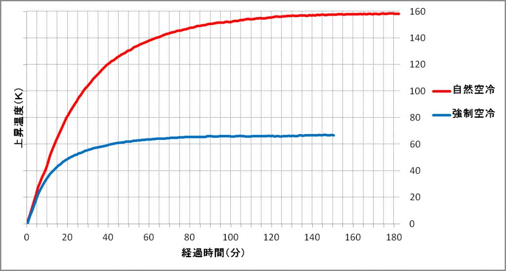 100-0-25