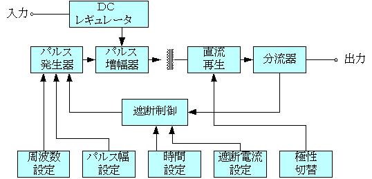TSCP_2