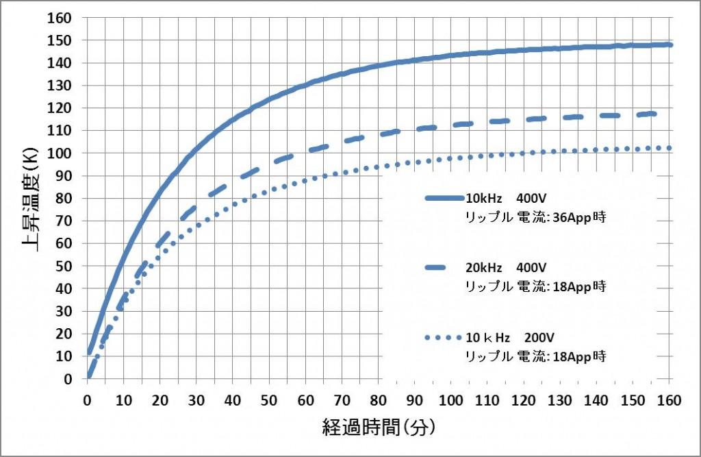 a100A-0.25