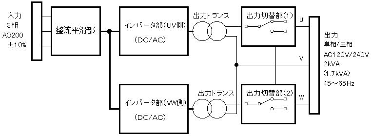 CVFS2_2