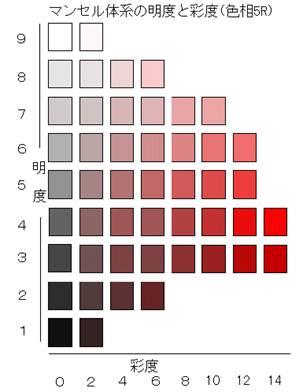 C_color_3