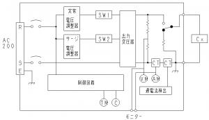 ブロック図(PS-HB0082)