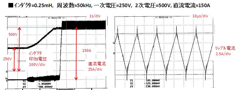 波形L025