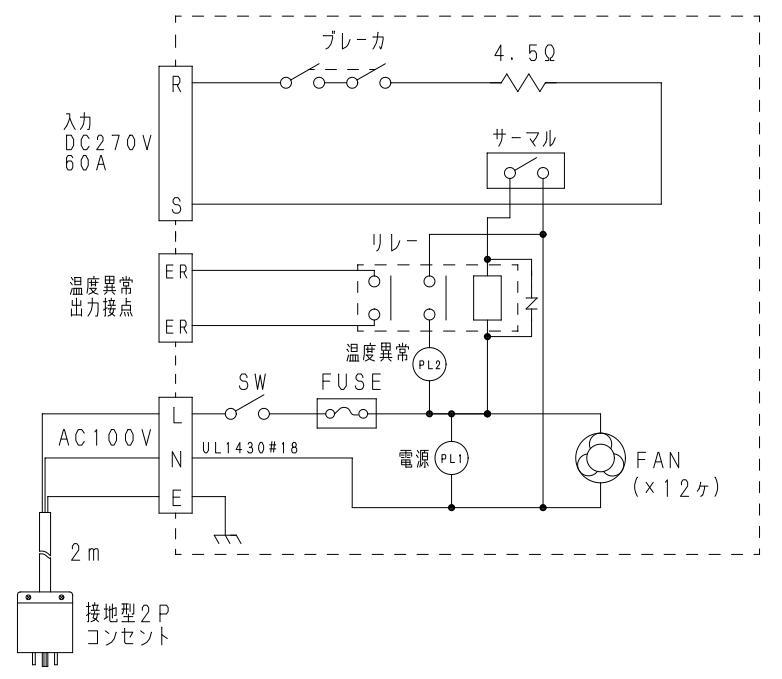 EE0156KAIRO910