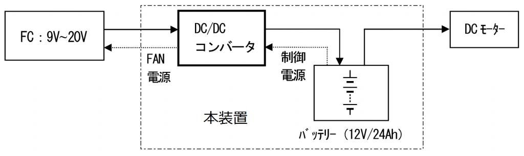 hc0035sys