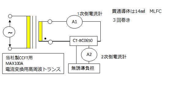 ccft bc0650