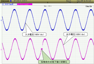 wave_ret